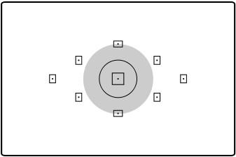 selective measuring mode diagram