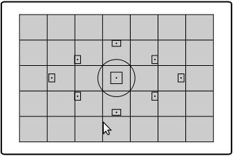 Diagram of the brightness evaluation measurement mode