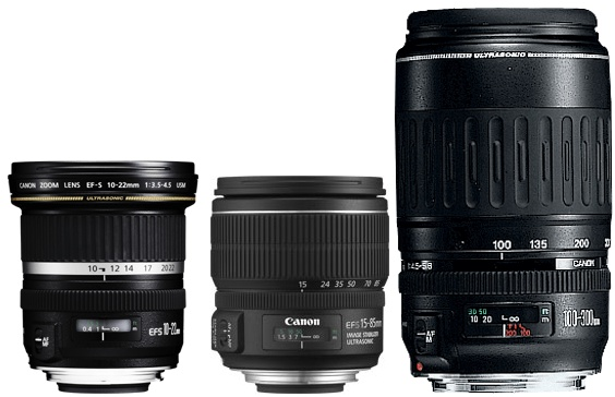 wide-angle telephoto zoom lenses