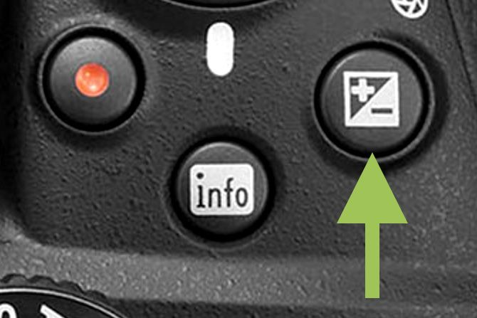 The button for exposure compensation
