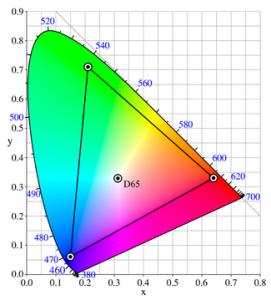 color screen calibration adobe RGB AdobeRGB color screen photography